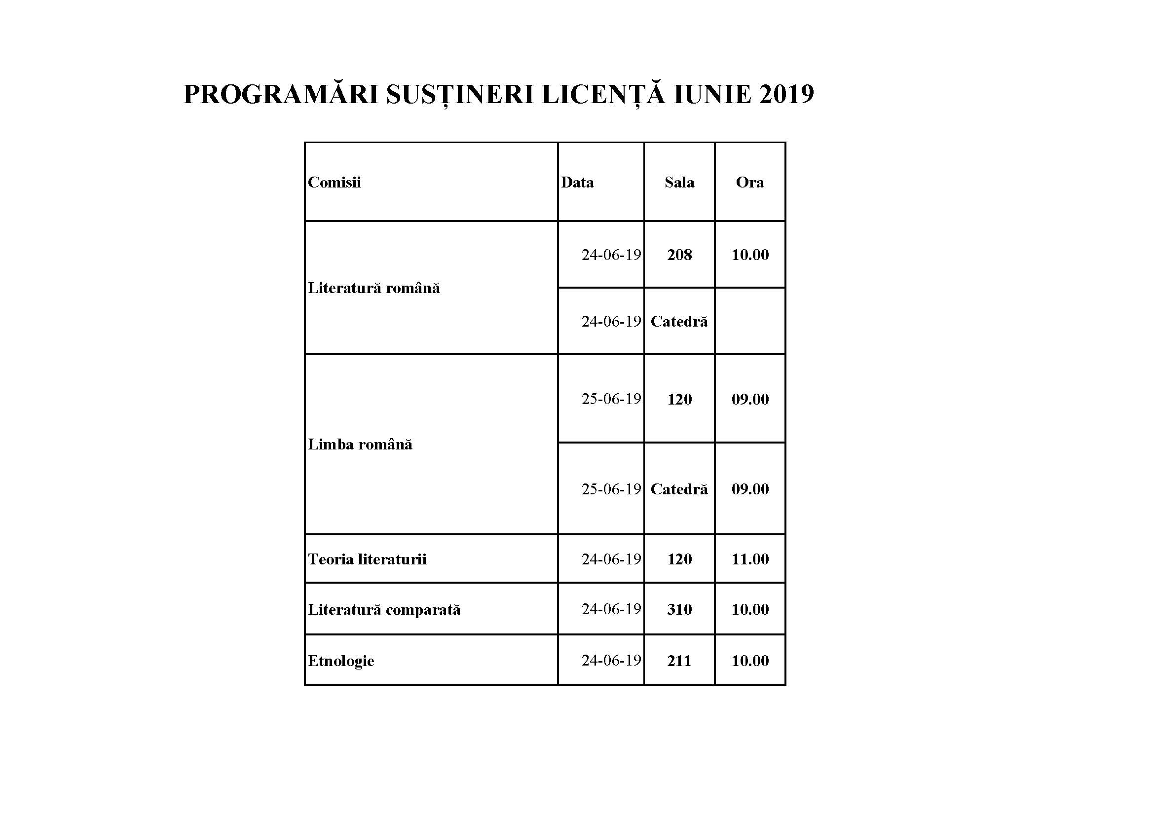 Programari-sustineri-licenta-LLR-2019